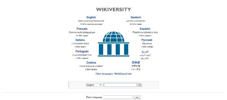 Tempat Belajar Online yang Percuma